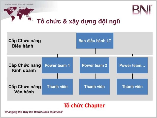 power-team-bni